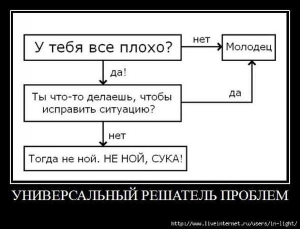 Универсальный решатель проблем.jpg